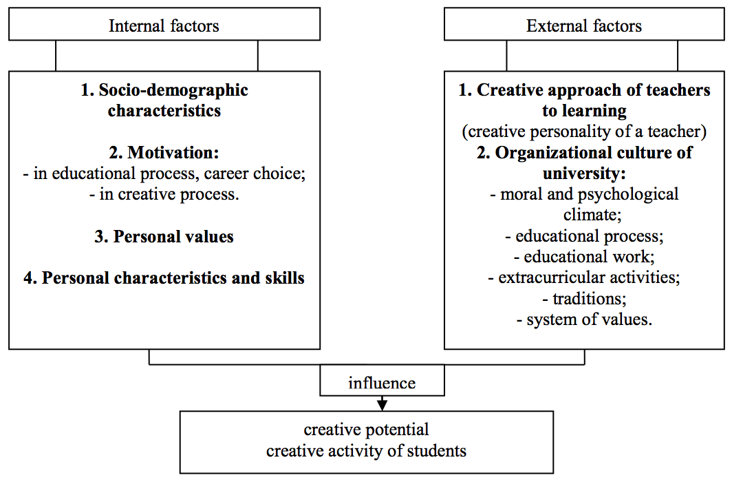 professional and personal characteristics of a teacher