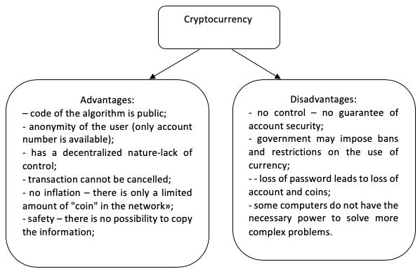 Moneda de bitcoin vault